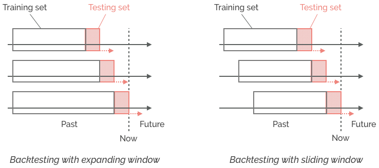 Backtesting example